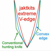 Jaktkit Knv3 Gen II Messer Jagdmesser 99Cr18MoV Stahl TPEE-Griff Kydexscheide